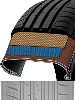 Steel Belts